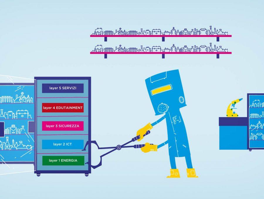 EXPOnendo_Smartainability_racoonstudio_infographic_animation_8